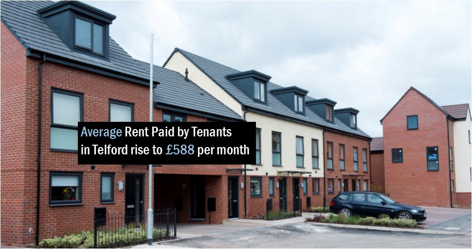 Average Rent Paid by Tenants in Telford rise to £588 per month